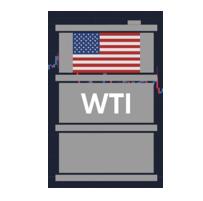 Indicador energia: preços do petróleo WTI.